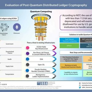 evaluation-of-post-quantum-distributed-ledger-cryptography-2-01-01